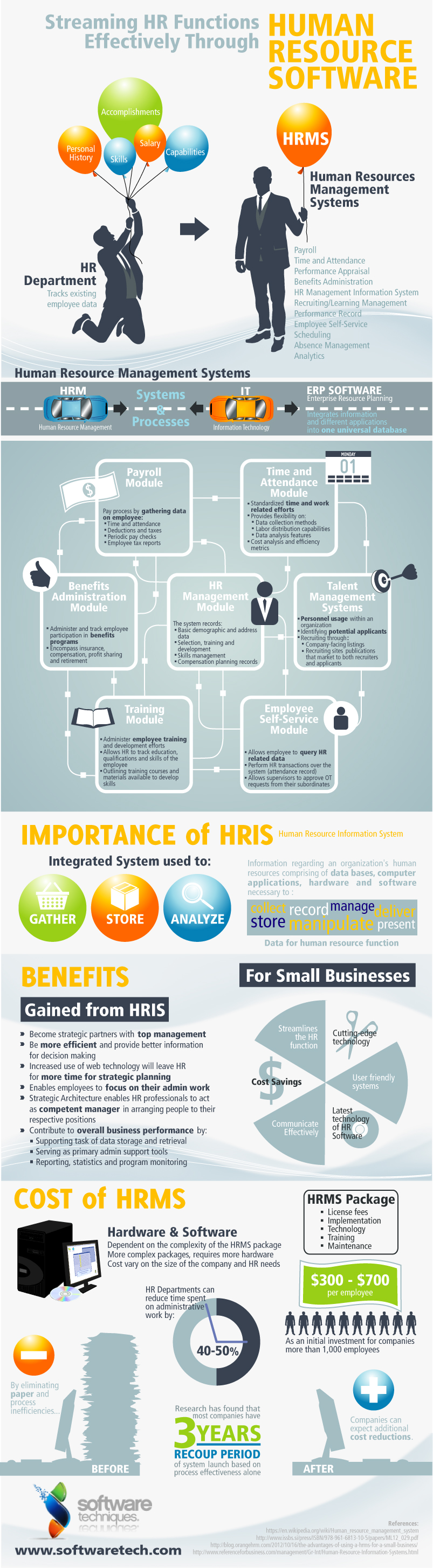 How To Effectively Use HR Software