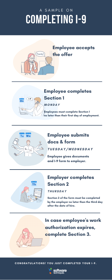 Completing I-9 form infographic